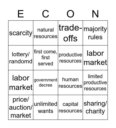Economics Bingo Card