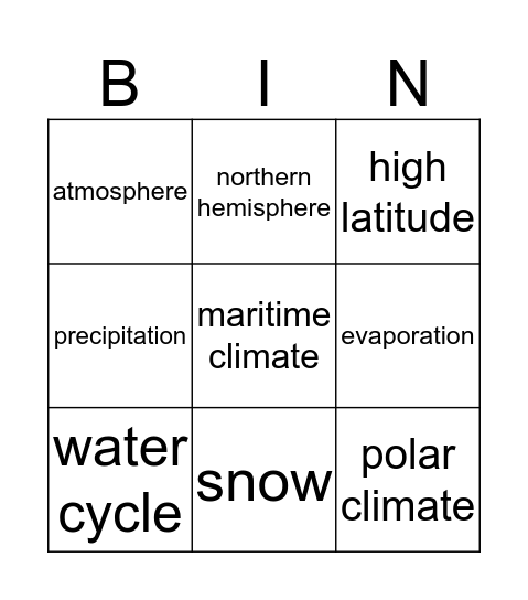 climate: hot or cold Bingo Card