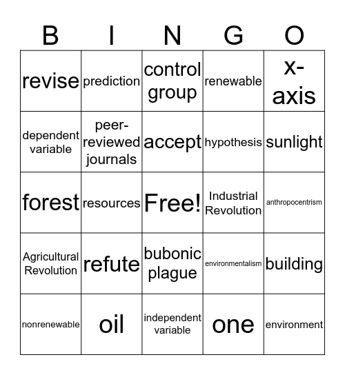 Chapter One Review Bingo Card