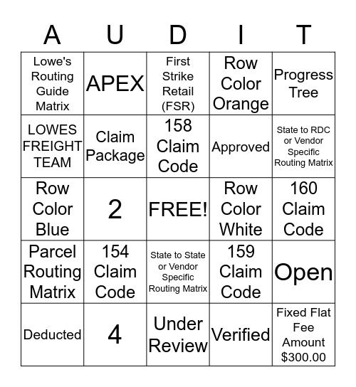 LTL & Parcel Freight Audit Bingo Card
