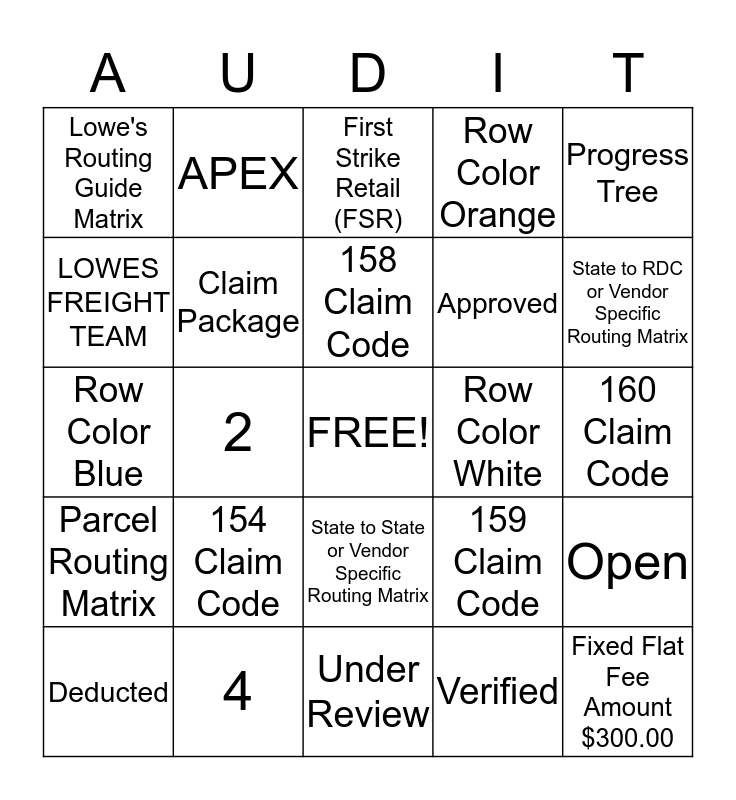 LTL & Parcel Freight Audit Bingo Card