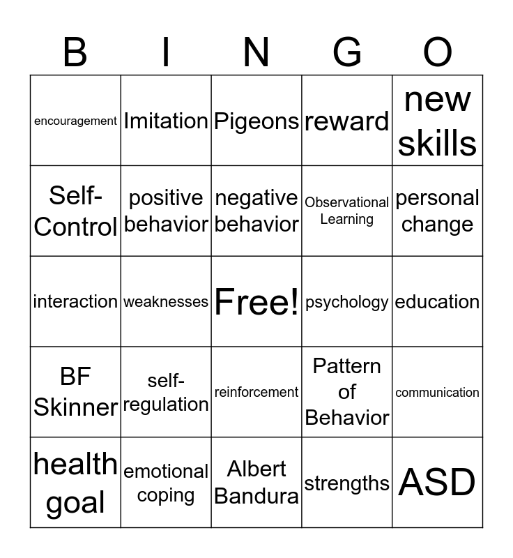 Social Cognetive Theory Bingo Card