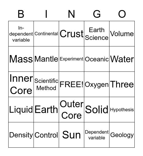 Earth Science 1 Bingo Card