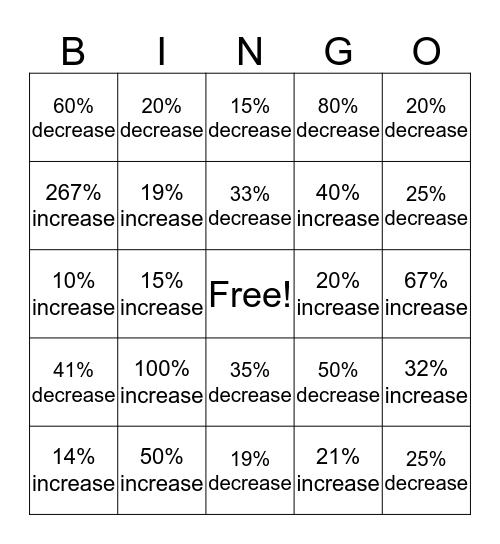 Percent of Change Bingo Card
