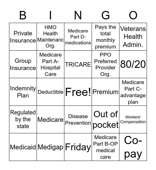 Healthcare Finances Bingo Card