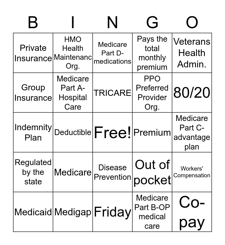 Healthcare Finances Bingo Card
