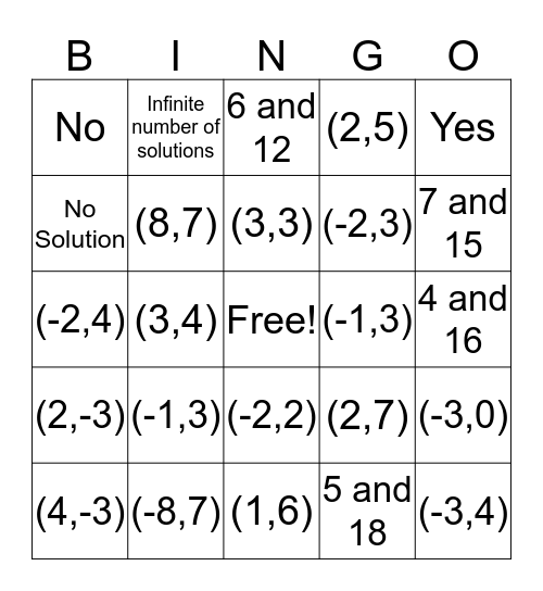 Systems Bingo Card