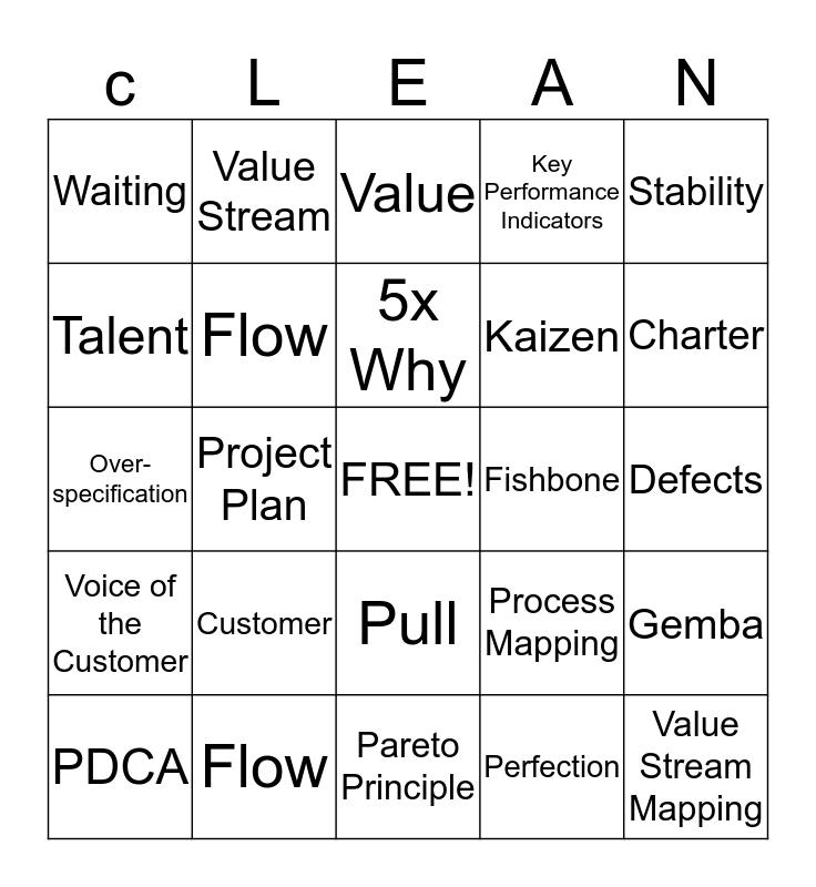 cLEAN Bingo Card