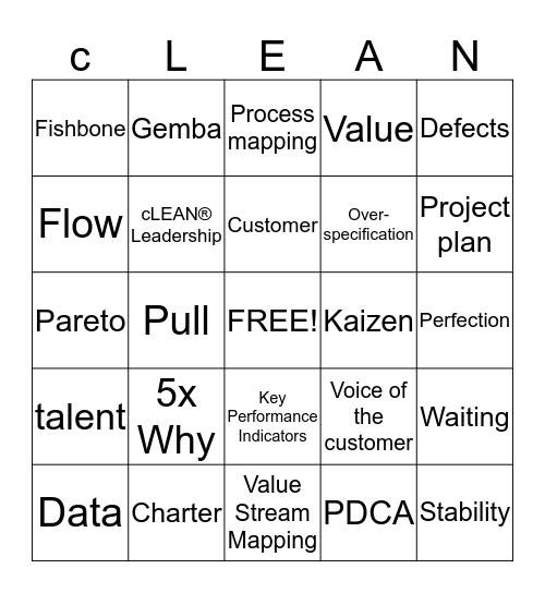 cLEAN® Bingo Card