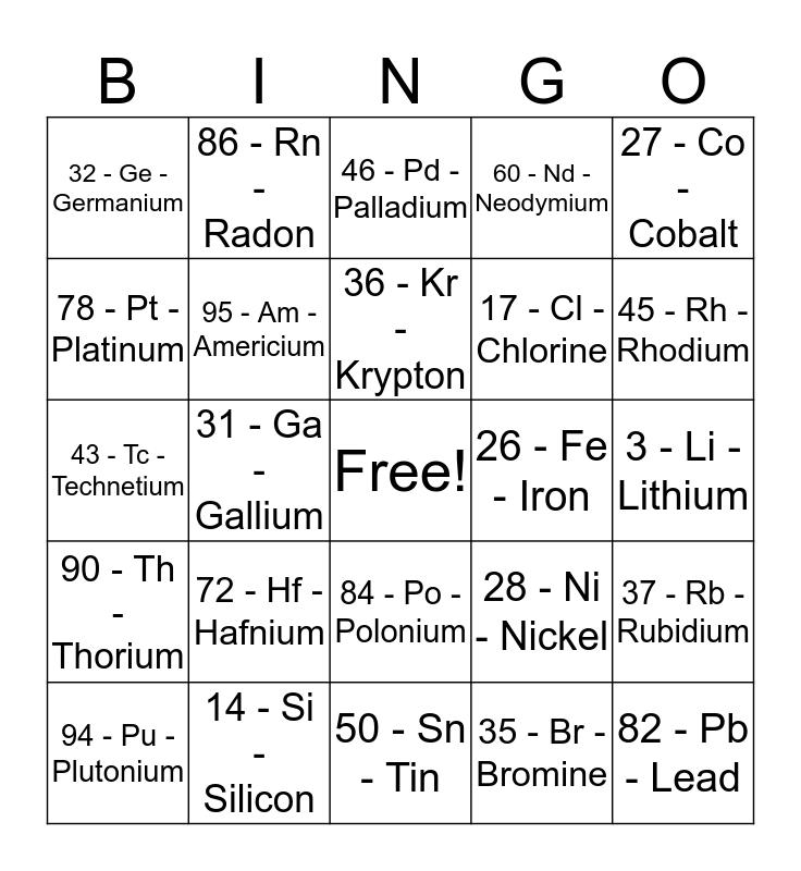 Chemistry Bingo! Bingo Card