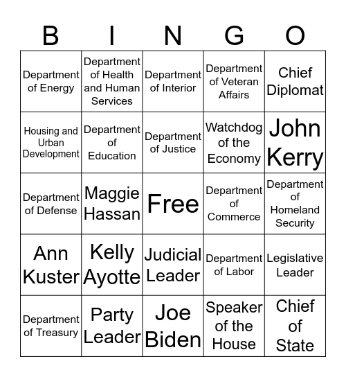 Roles of the President Bingo Card