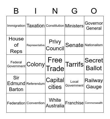 Making a Nation Bingo Card