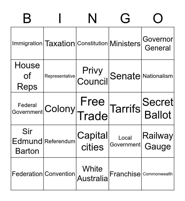 Making a Nation Bingo Card