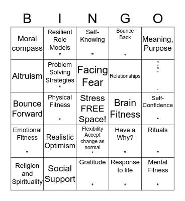 Resilience Traits  Bingo Card