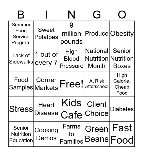 Nutrition Month Bingo Card