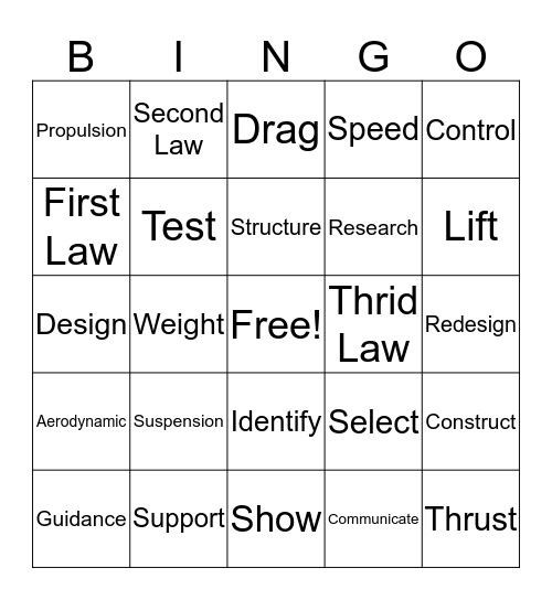 Test Review Bingo Card