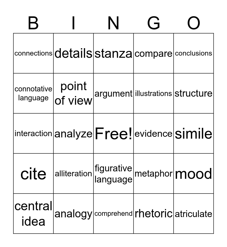 SBAC REVIEW Bingo Card