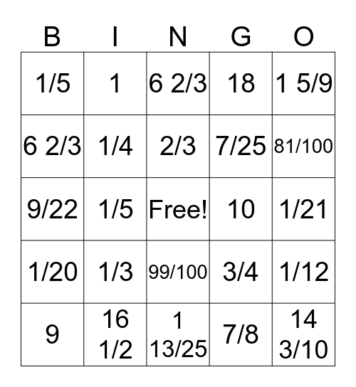 Multiply and Divide by fractions Bingo Card