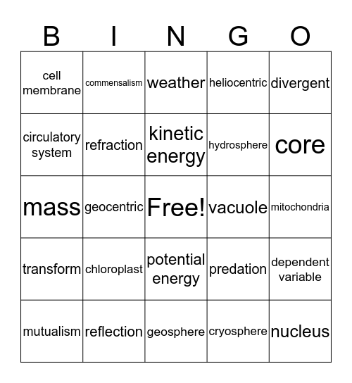 2017 Science Review Bingo Card