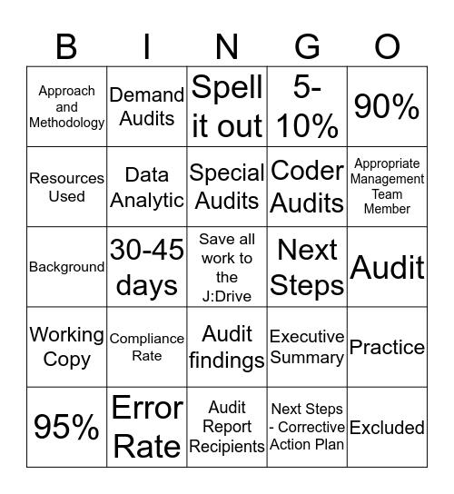 Critical Thinking: Report Writing Bingo Card