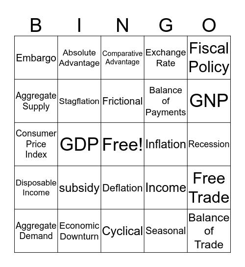 International Trade & Macroeconomics Bingo Card