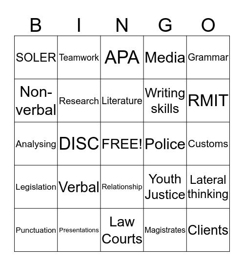COMMUNICATION Bingo Card