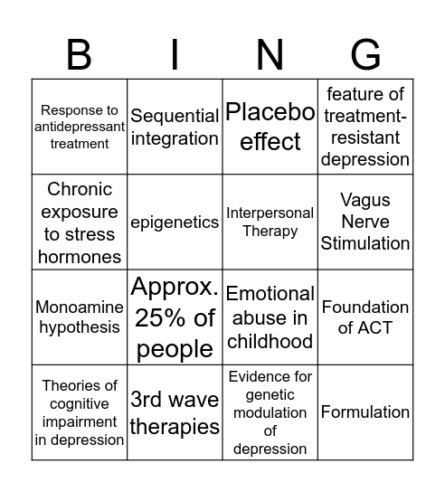 Depression BINGO 2 Bingo Card