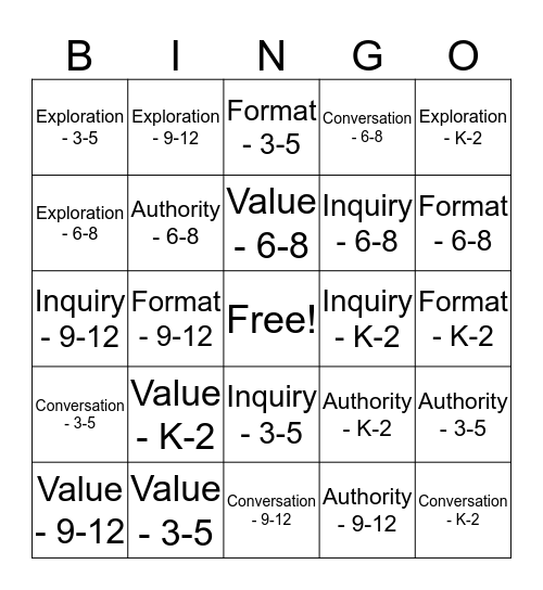 KS Curricular Content Standards for Library/Information & Technology Bingo Card