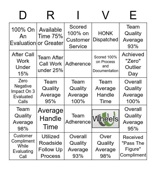 """Quality """"Bingo"""" Mock Up Bingo Card"""