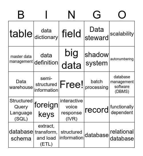 chapter 4 Bingo Card