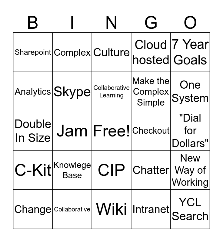 Collaboration Bingo! Bingo Card
