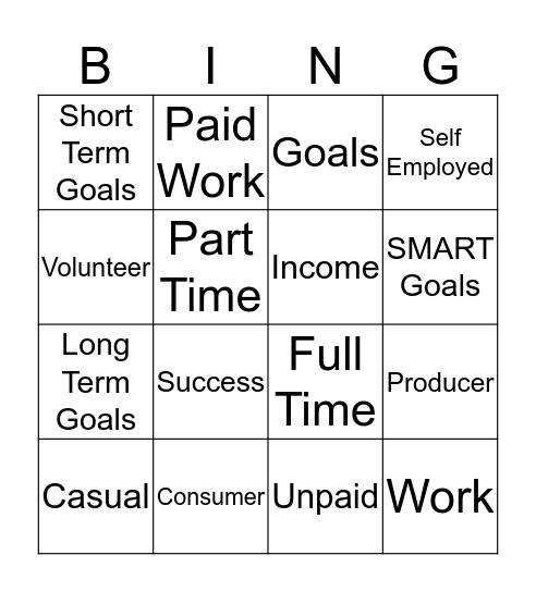 Intro to Year 7 Business Bingo Card