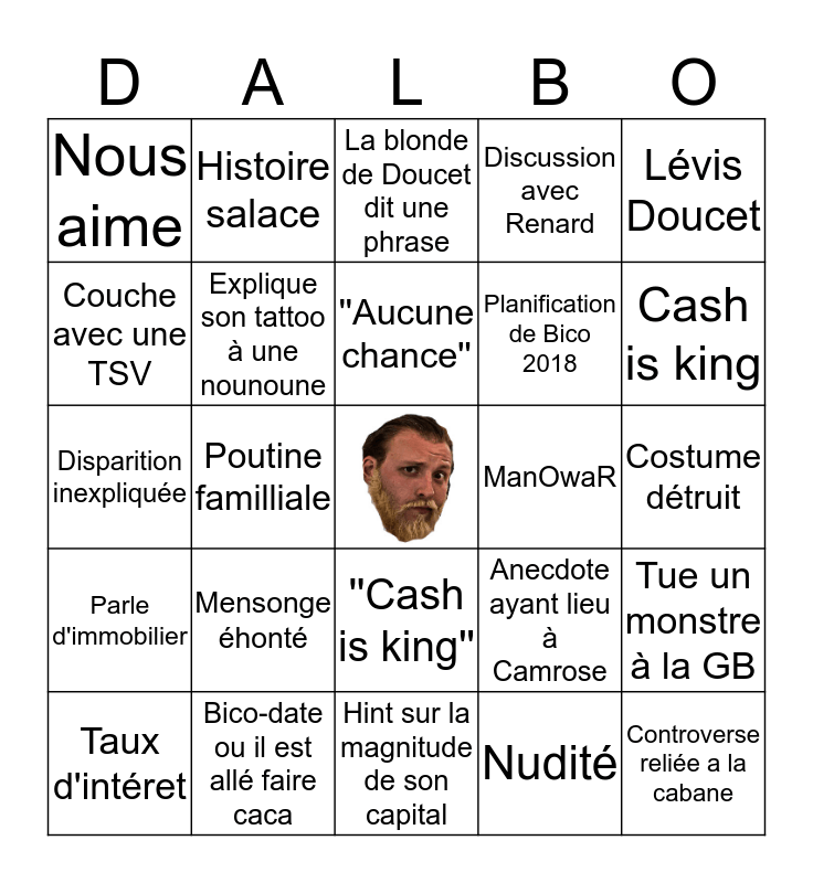 CHRISTOPHE DALBINGO Card