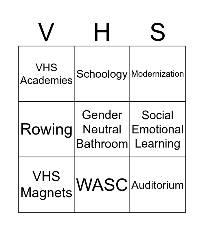 How Well Do You Know VHS? Bingo Card