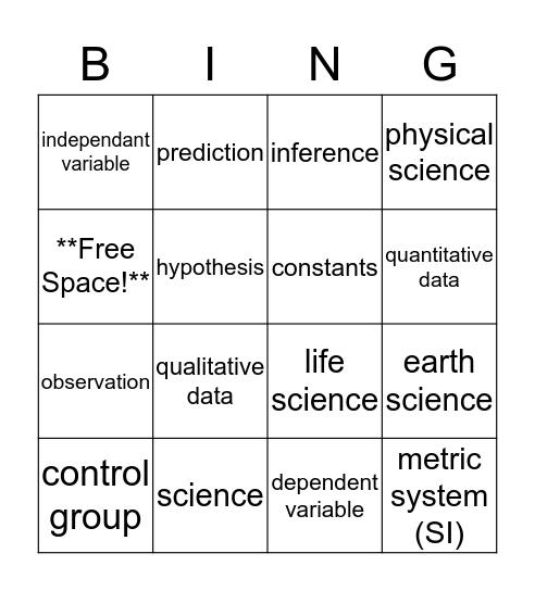 Scientific Method Bingo Card