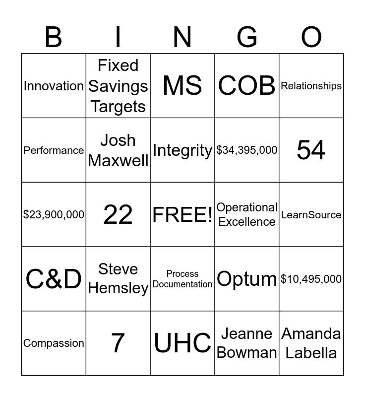 Commercial Data Mining Bingo Card