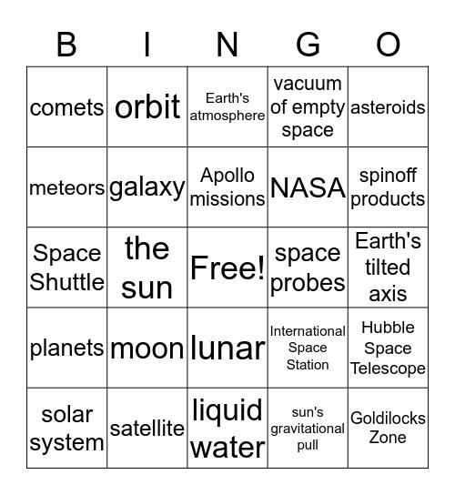 Earth Science Vocabulary Bingo Card