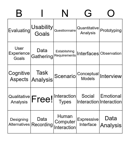 HCI Term Bingo Card