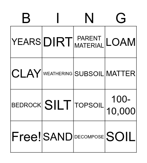 Soils Bingo Card