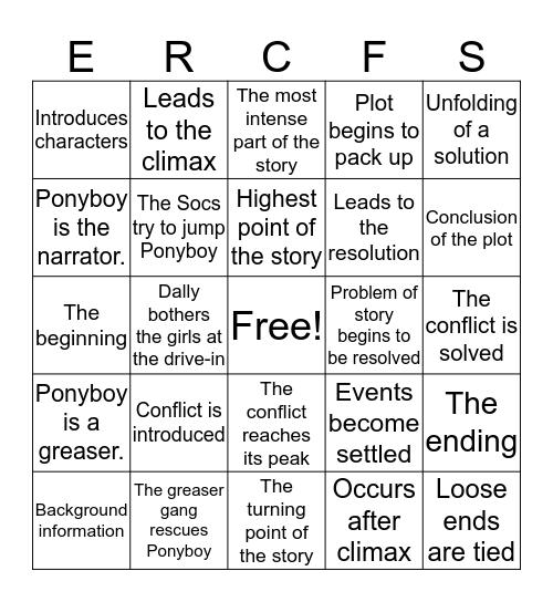Elements of Plot Bingo with The Outsiders Bingo Card