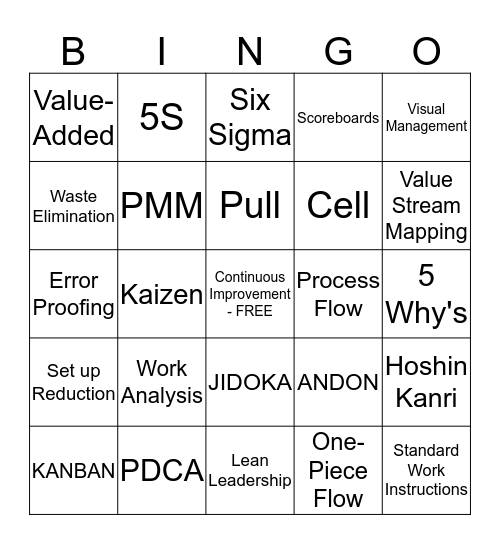 CI Bingo Card
