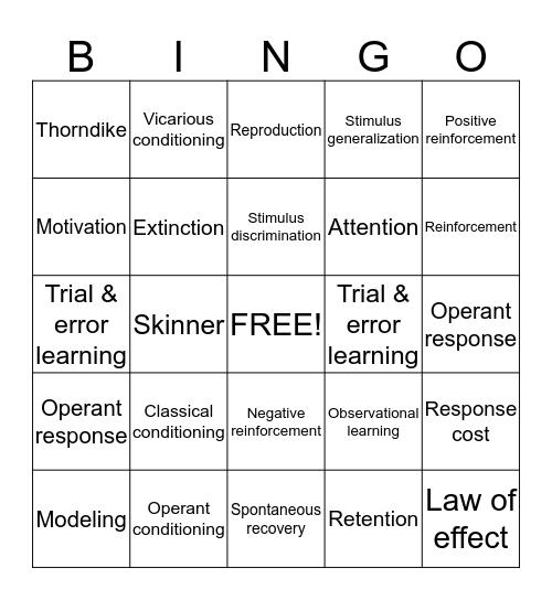 Learning Bingo Card