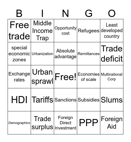Unit 2 Review Bingo Card