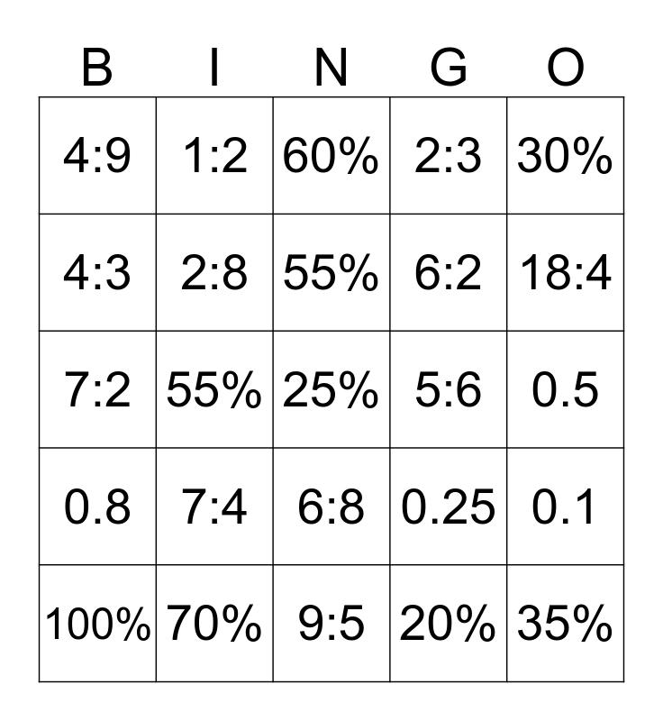 Ratio, Fractions & Percent BINGO! Bingo Card