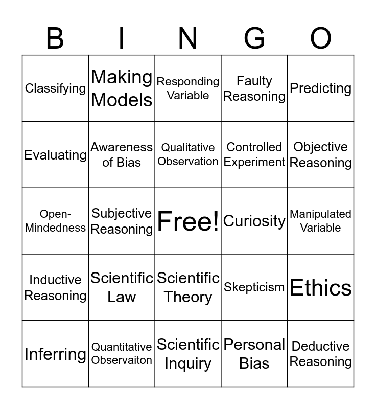 Chapter 1 - Science and the Natural World Bingo Card