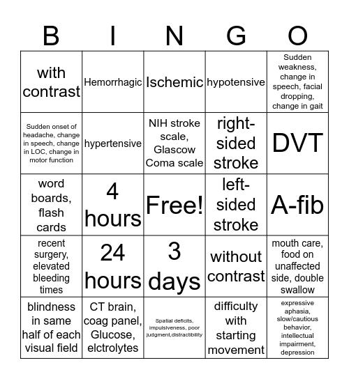 Stroke Bingo Card