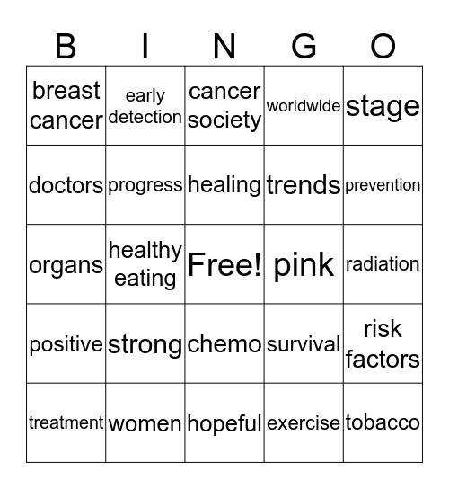 Cancer Awareness Bingo Card