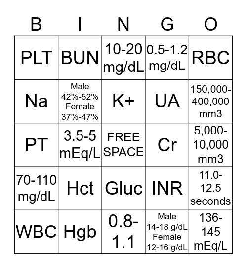 LAB BINGO Card