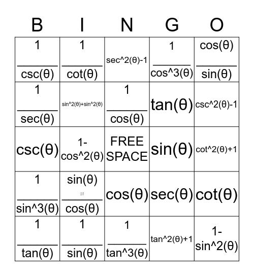 Trigonometry Identities Bingo! Bingo Card