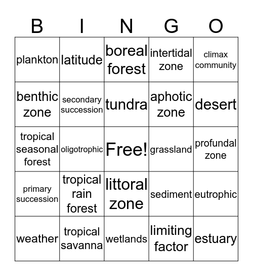 Communities, Biomes, and Ecosystems Bingo Card